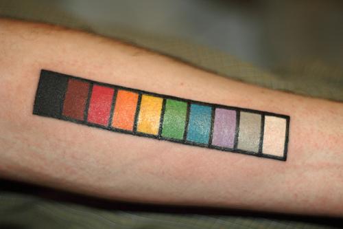 resistor tat