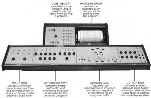 CT-650