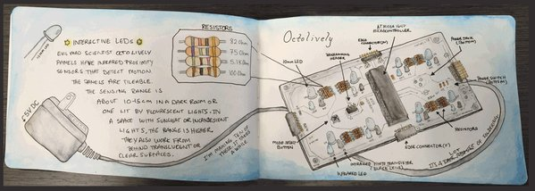 Drawing of Octolively module by Kapunahele Wong